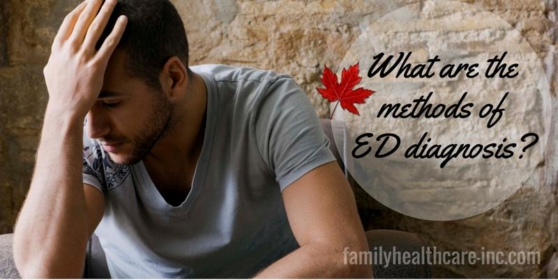 methods of ED diagnosis